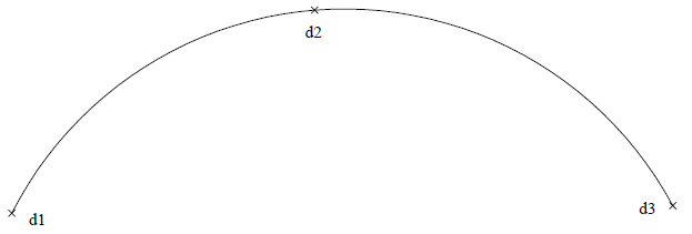 This image shows a Semi Circle in AppliCad Roof Wizard https://www.applicad.com
