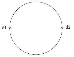 This image shows a Circle in AppliCad Roof Wizard https://www.applicad.com