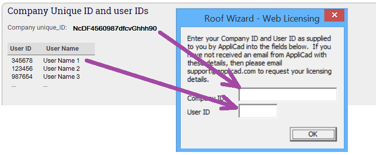 This image shows the web licensing message box in AppliCad Roof Wizard https://www.applicad.com