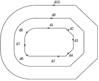 This image shows an example of an loop in AppliCad Roof Wizard https://www.applicad.com