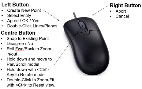 This image shows what the mouse buttons do in AppliCad Roof Wizard https://www.applicad.com