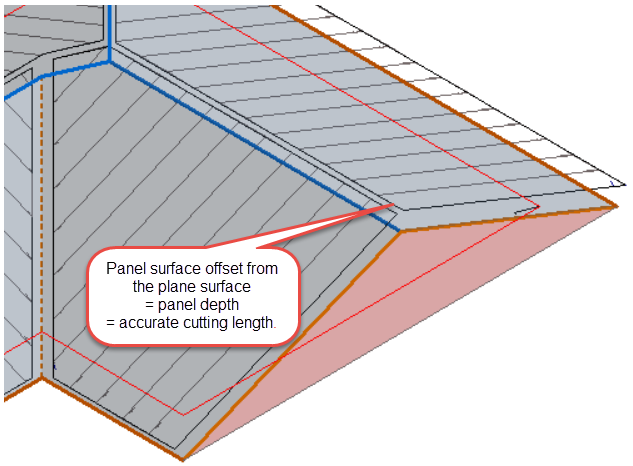 This image shows how the offset on the panel surface works in AppliCad Roof Wizard https://www.applicad.com
