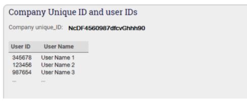 License manager - User Details