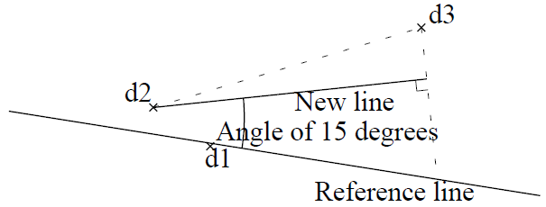 This image shows the line angle example in AppliCad Roof Wizard https://www.applicad.com