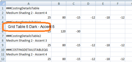 This image shows the Table Formats CSV in AppliCad Roof Wizard https://www.applicad.com