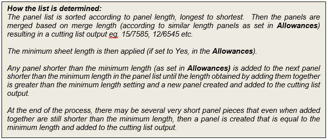 This image shows how the cutting list in determined in AppliCad Roof Wizard https://www.applicad.com