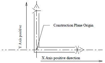 This image shows an example of construction plane in AppliCad Roof Wizard https://www.applicad.com