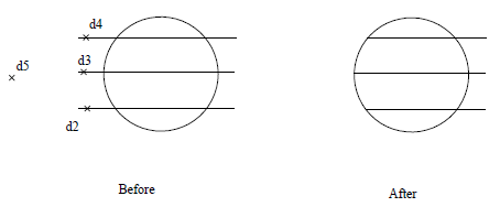 This image shows an example of line trim in a circle in AppliCad Roof Wizard https;//www.applicad.com