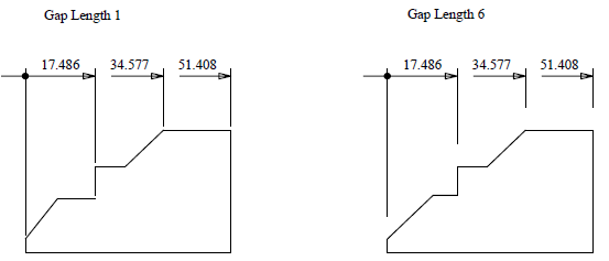 This image shows an example of Gap Length in AppliCad Roof Wizard https://www.applicad.com