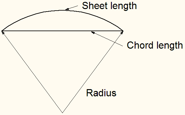 This image shows how Pitch/Radius/Bulge Options work in AppliCad Roof Wizard https://www.applicad.com