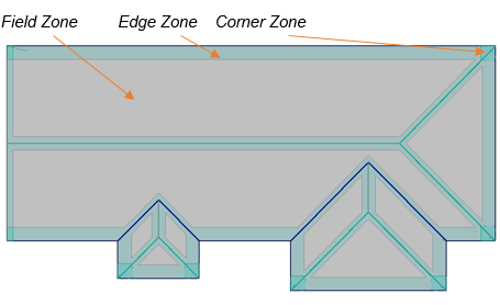 This image shows an example of different zones in AppliCad Roof Wizard https://www.applicad.com